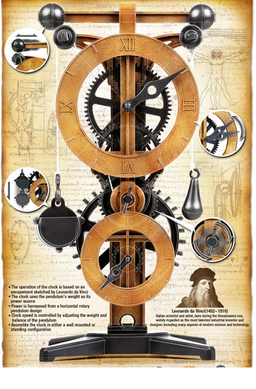 Davinci Clock Machine