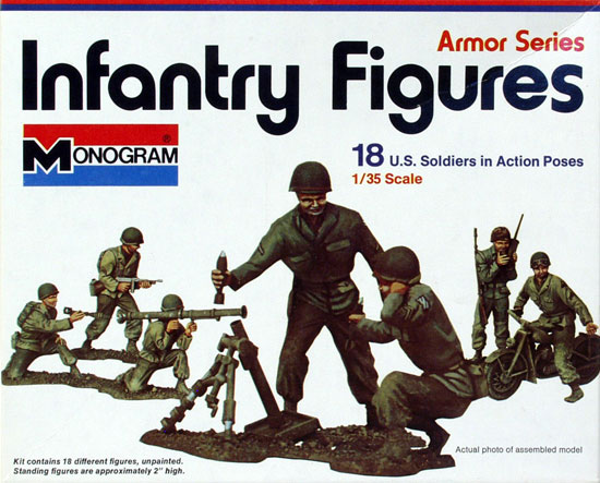 US Soldiers Action Pose 1/35